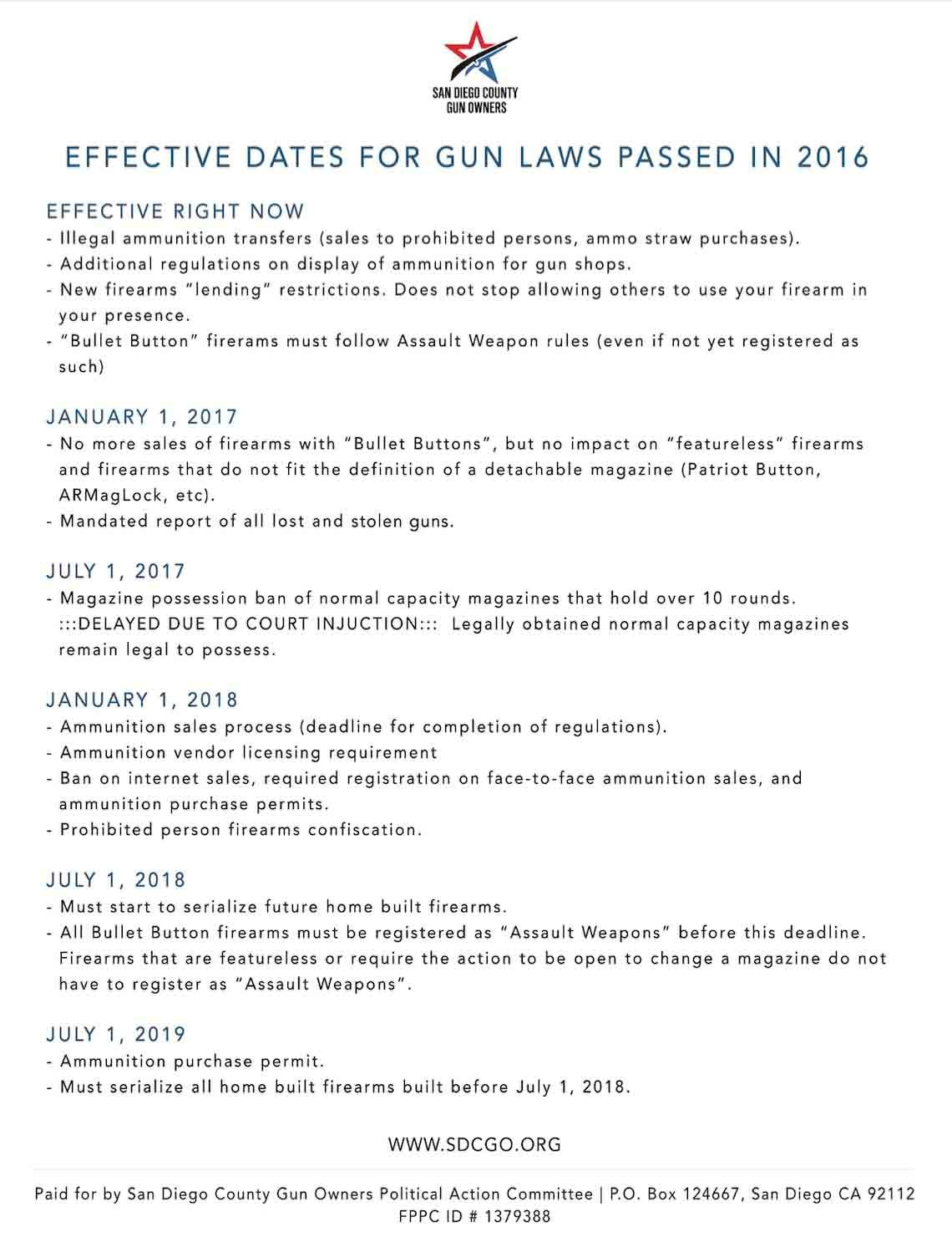 Gun_Laws_v09