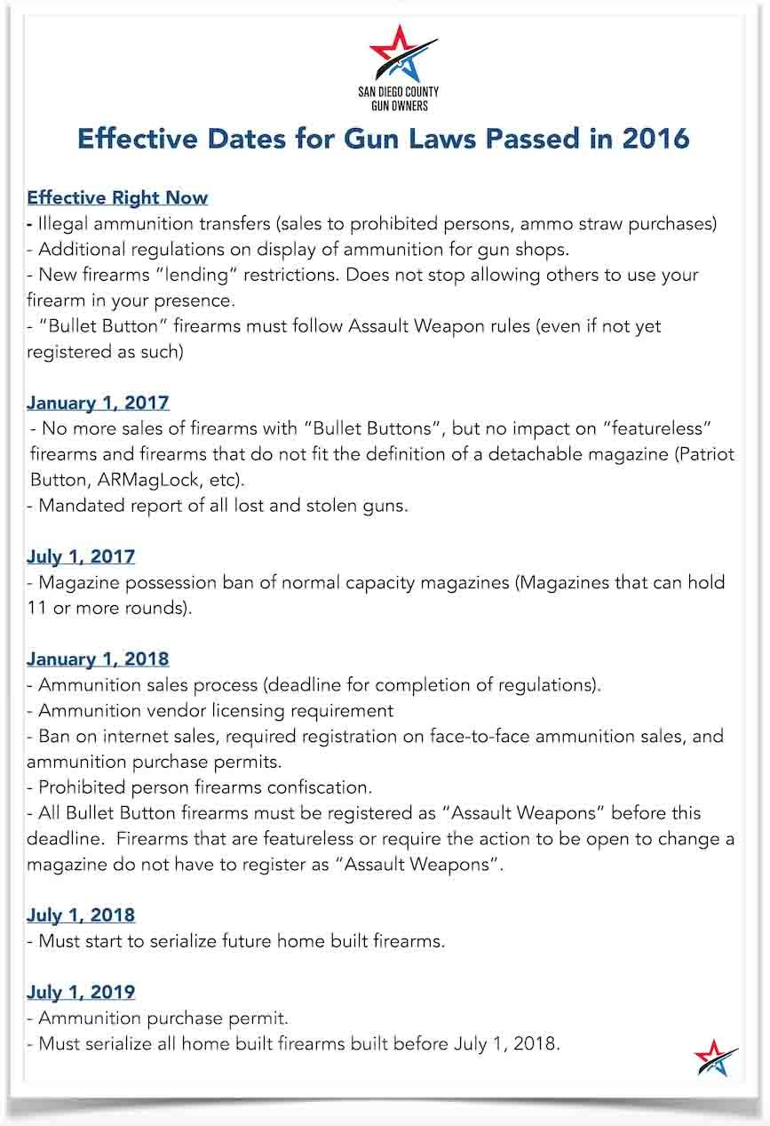 San Diego County Gun Owners presents a printable timeline to acquaint you with the various gun laws passed by California in 2016.  This offers a convenient all-on-one-page way of keeping track of effective dates to help aid you in assuring your compliance.  (California gun laws, assault weapon, bullet-button, ammunition purchases, featureless, 80% firearm)