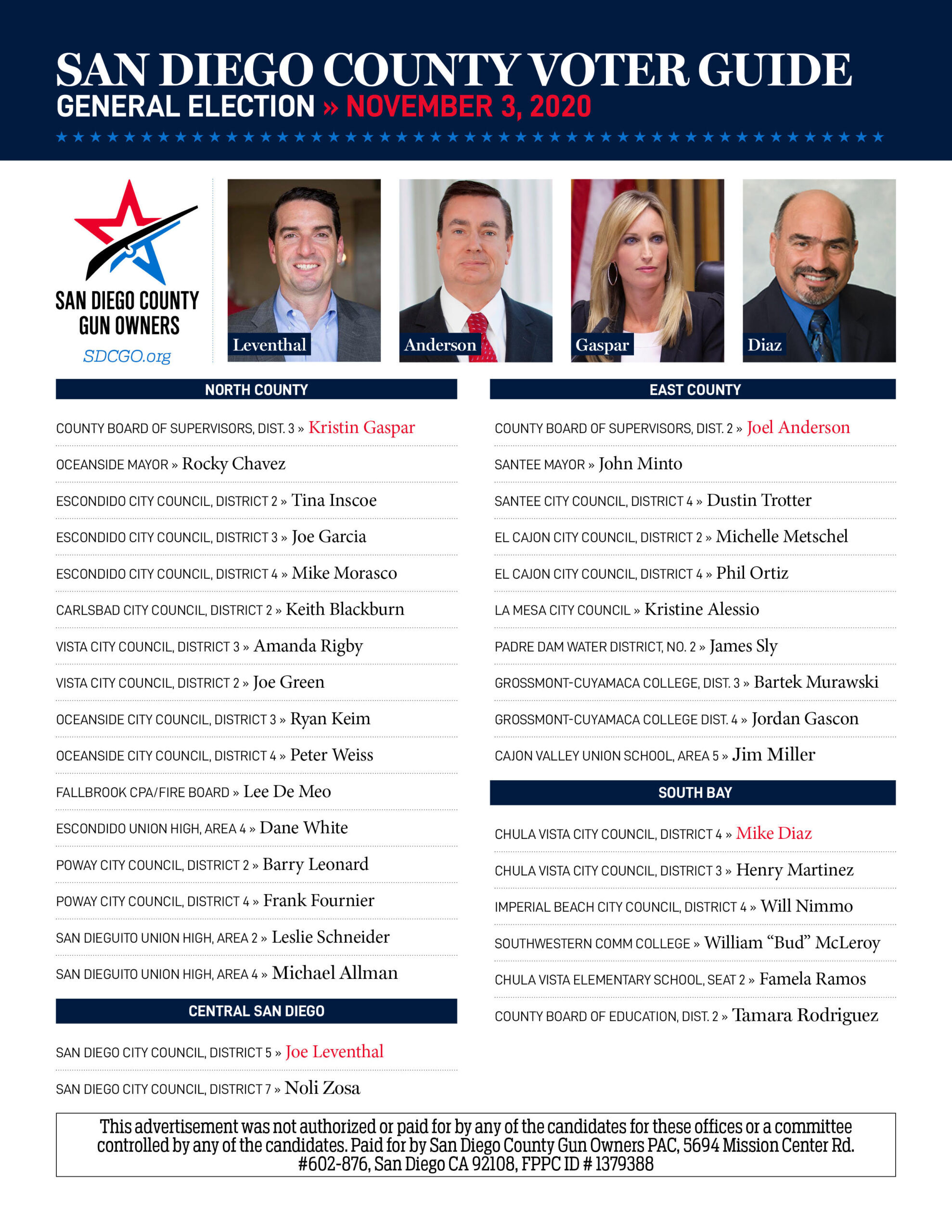 2020 Voter Guide SDCGO FINAL